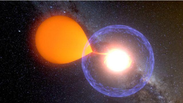 نقشی ساختگی از فوران کوتوله سیستم در یک سیستم دو ستاره ای