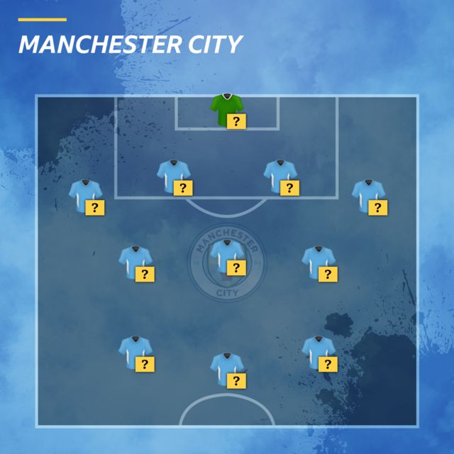 Man City team selector graphic
