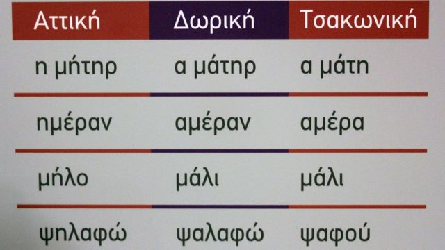 Alfabeto tsakonio