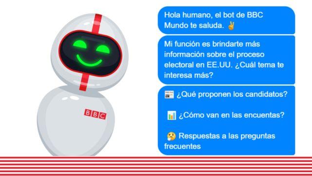 Chat bot electoral de BBC Mundo