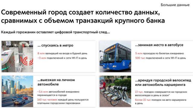 """Фрагмент презентации Максима Ликсутова об использовании """"больших данных"""" транспортным блоком мэрии"""