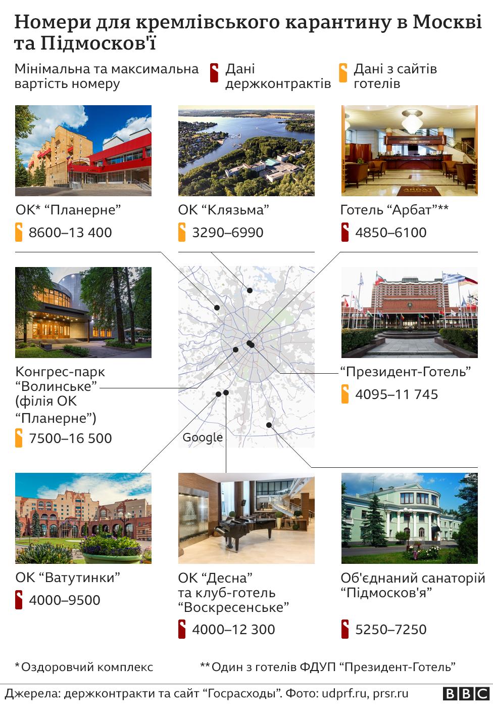 кремлівські готелі