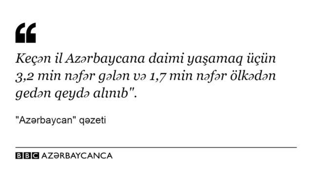 Azərbaycan qəzetləri