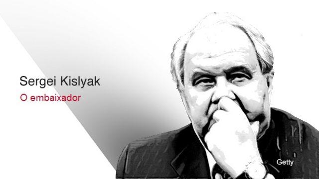 Sergeu Kislyak