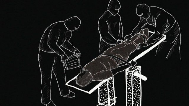 Graphic showing man being waterboarded