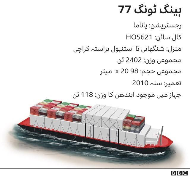 کراچی، بحری جہاز