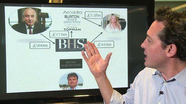The BBC's Simon Jack