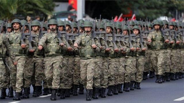 Ciidanka Turkiga