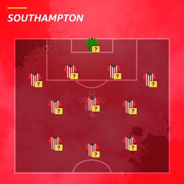 Southampton team selector graphic