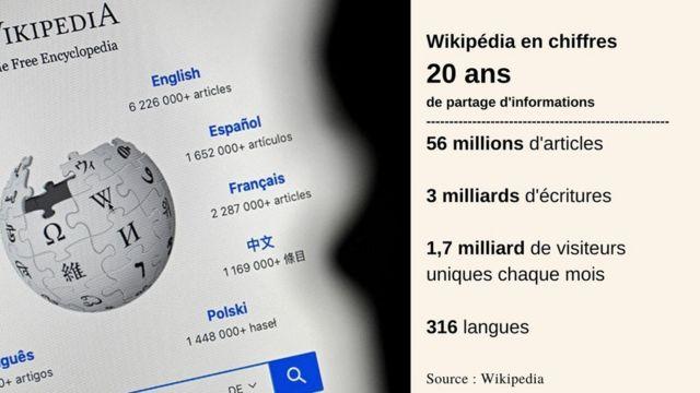Wikipedia est traduit en 316 langues