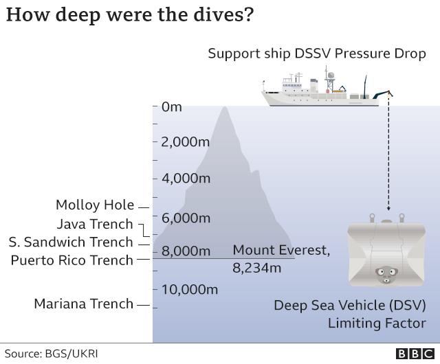 How deep is deep? Graphic