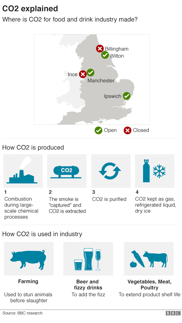 CO2 explained graphic