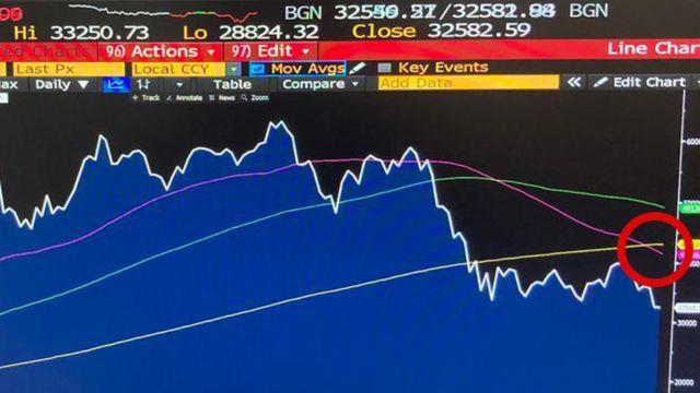 Foto de una pantalla de un terminal de Bloomberg