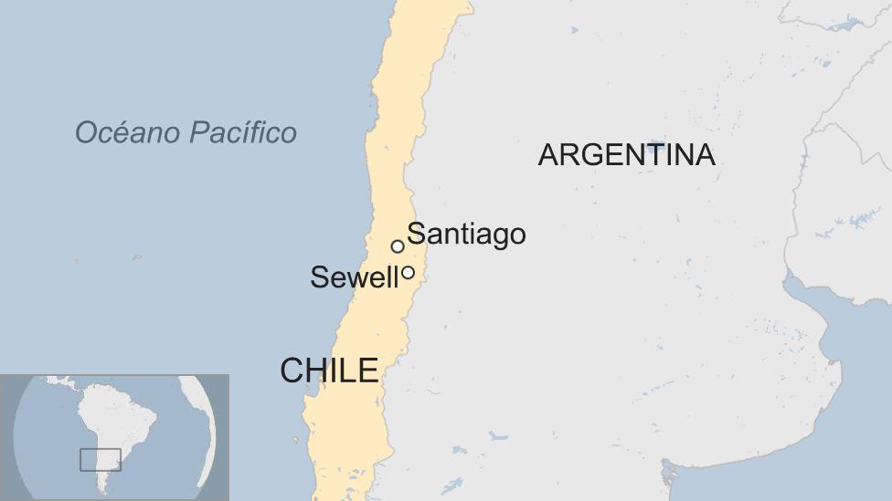 Mapa Sewell.
