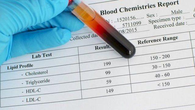 Blood report