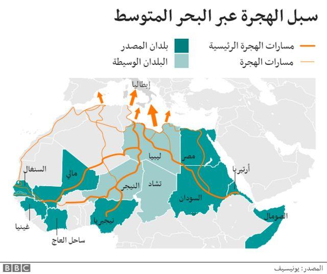 خريطة سير المهاجرين