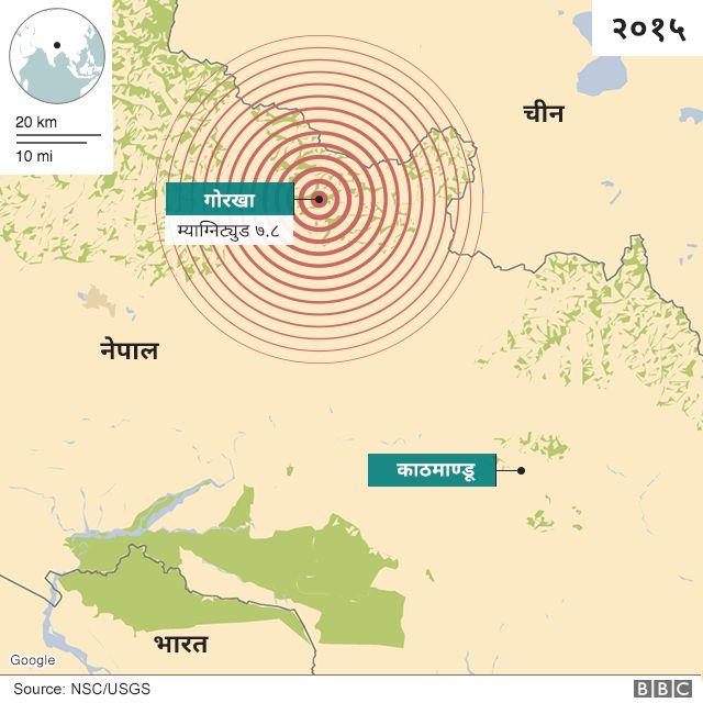 गोरखा भूकम्प