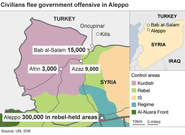 アレッポ周辺の各勢力の支配地域と難民の数(国連など調べ)