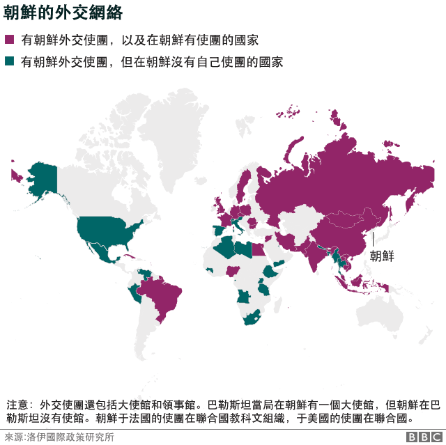朝鮮的外交網絡