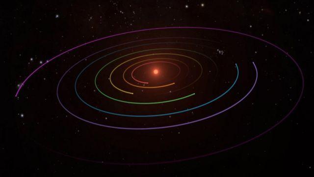 Arte mostra órbita de exoplanetas
