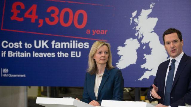 Ministro da Economia, George Osborne, diz que saída da UE deixaria um rombo nas contas do Reino Unido