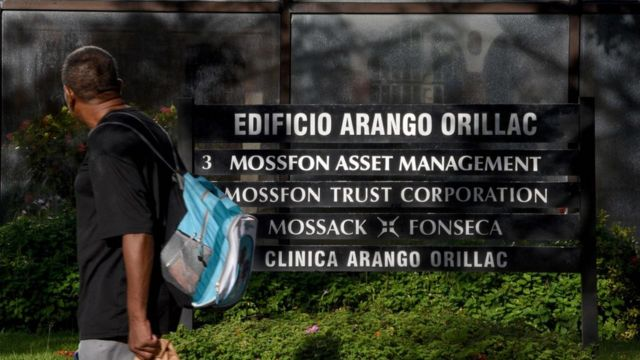 Oficinas principales de Mossack Fonseca