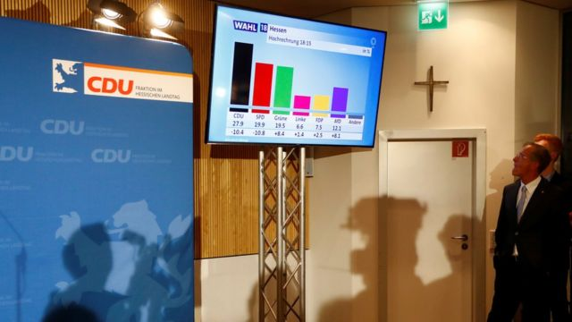 Results of a Hesse state election exit poll on a screen