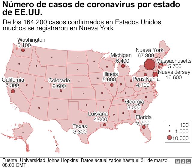Coronavirus: cómo Estados Unidos se convirtió en el nuevo centro ...