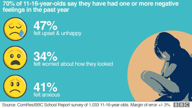 Schools must do more on mental health, say School Reporters
