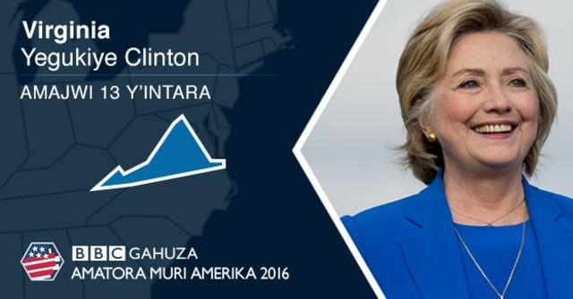 Clinton atsinze intara ikomeye yarwanirwa ya Virginia ku mwajwi 48% ku 47% ya Trump
