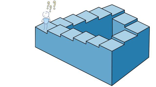 La Escalera de Penrose