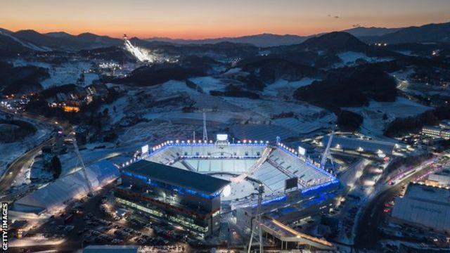 стадион в Пхенчхане