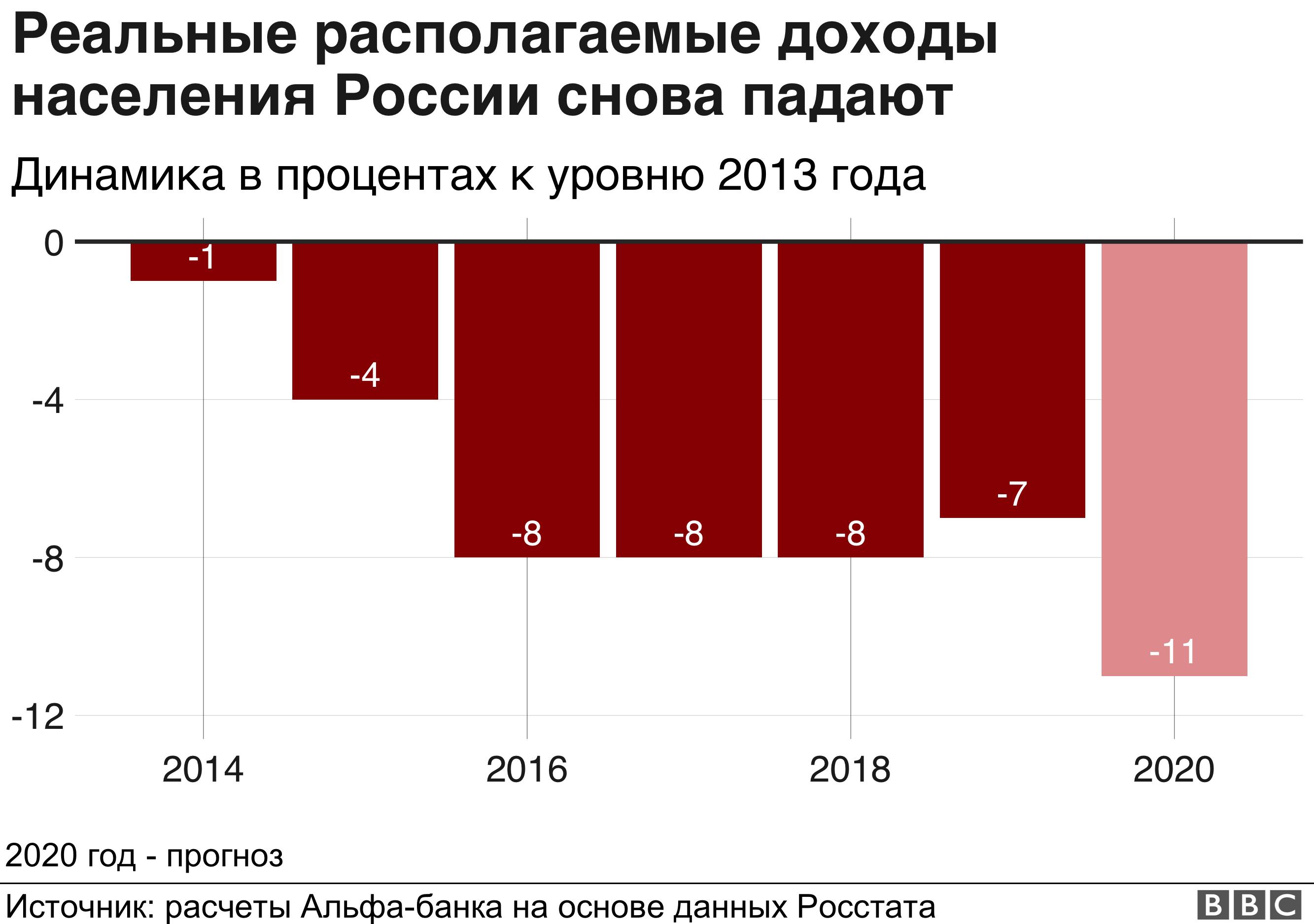 Что будет с россией в 2021 купить квартиру в брюгге