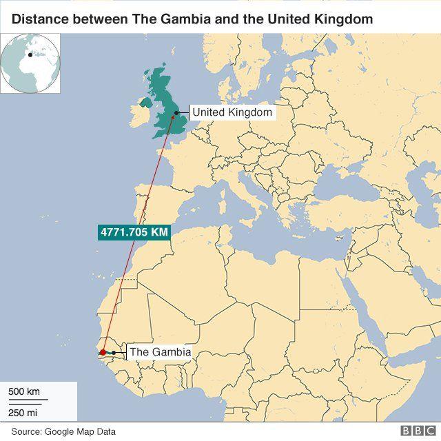 UK - Gambia