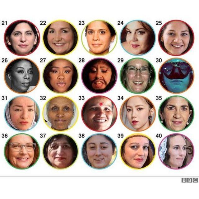 Next 20 women (21-40) on the 100 women list