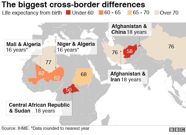 Differences in life expectancy across the border vary, with the largest between Afghanistan and Iran