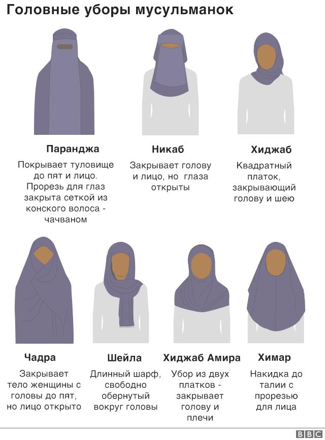 120253776 muslim head coverings 640 nc Что такое шариат и как его искажают и приспосабливают под свои политические нужды