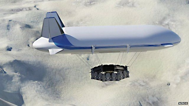 A proposed Aeros airship that could carry 66 tonnes