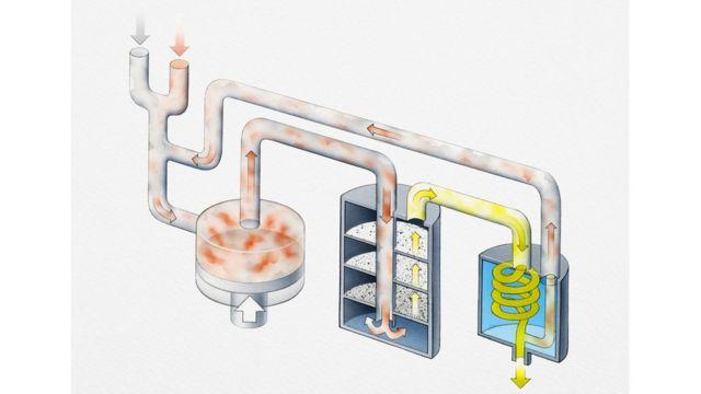 Ilustración de la reacción catalítica del hidrógeno puro con el nitrógeno puro para formar amoníaco líquido en el proceso Haber-Bosch