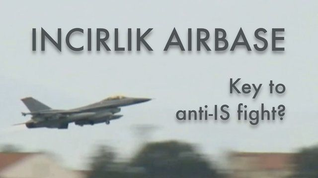Incirlik airbase graphic