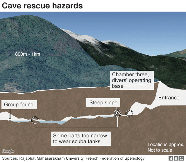 A map of cave system where a group of Thai schoolboys are trapped