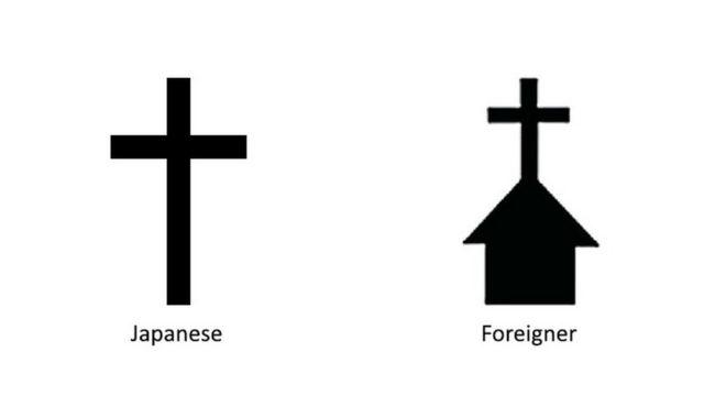 教会の地図記号