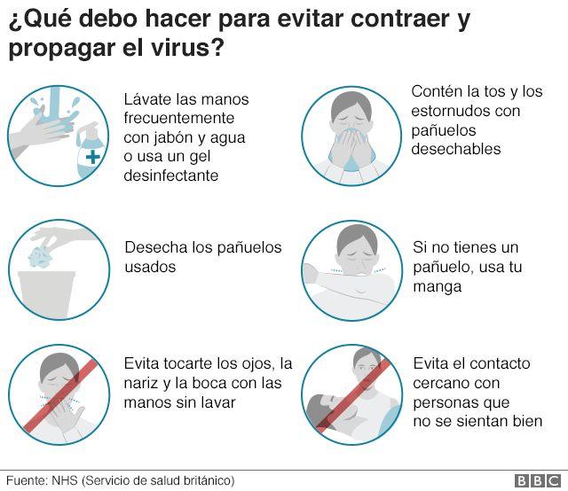 Coronavirus 6 Ilustraciones Para Ensenar A Los Ninos A Protegerse