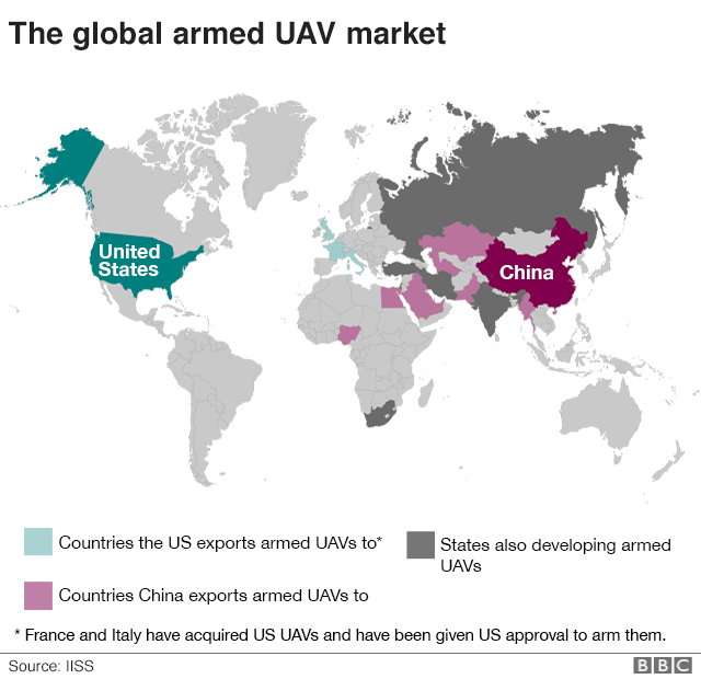 Map illustrating which countries China exports armed UAVs to
