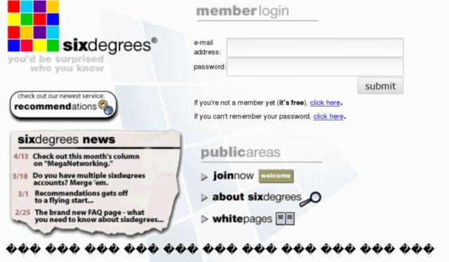 Sitio de SixDegrees