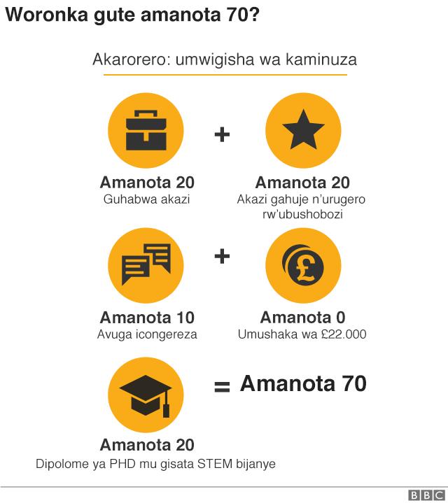 Amanota yo kuronka visa