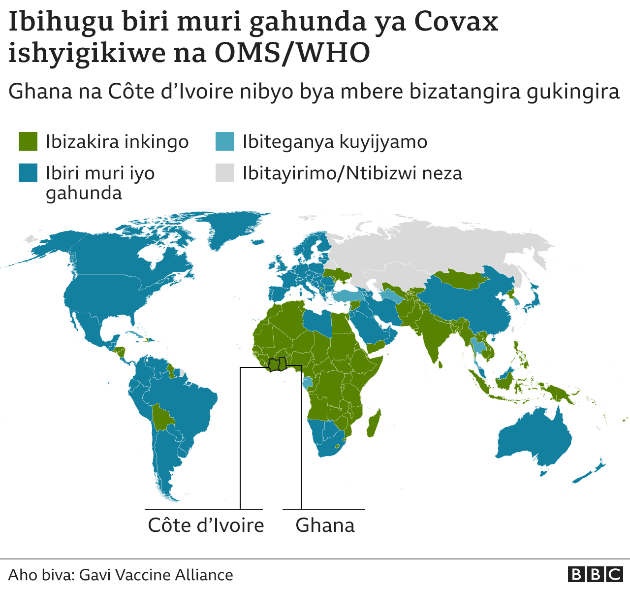 Gahunda ya Covax
