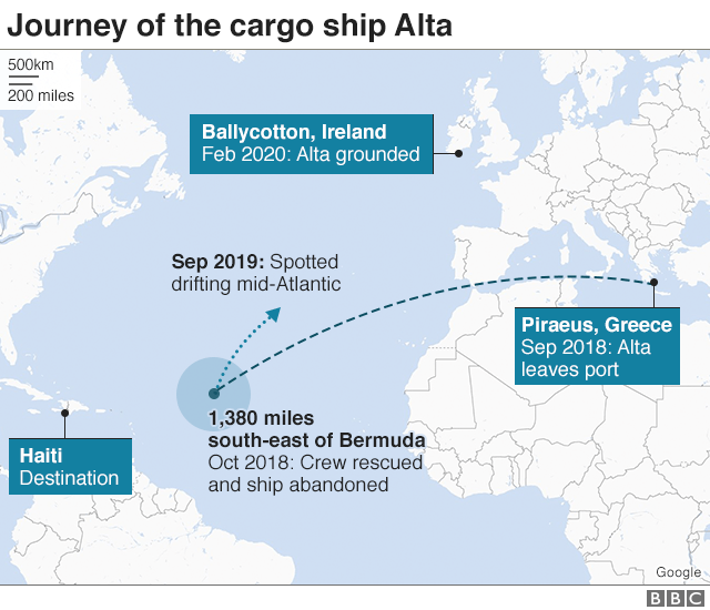 The Alta's journey in the last 18 months