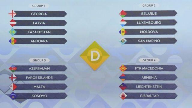 UEFA Nations League Group D