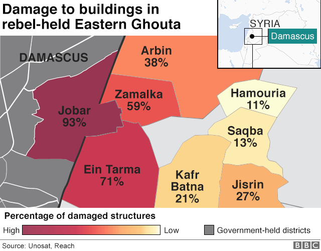 Damage in the Eastern Ghouta, Syria.
